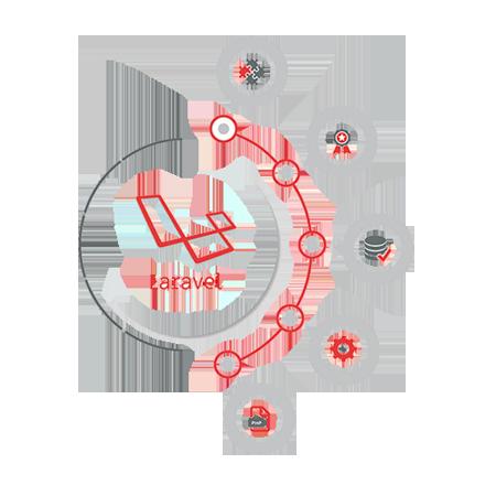 Web Development Services 2