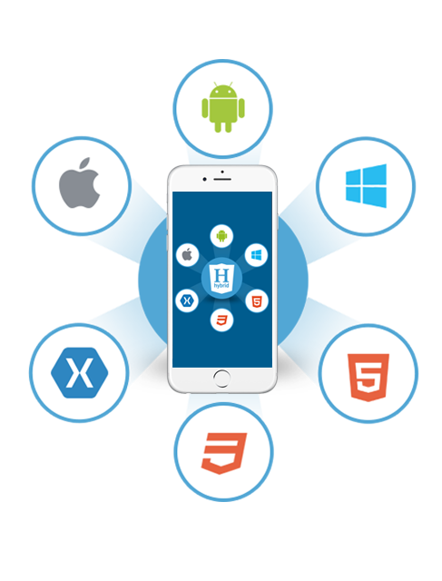 Mobile App Development 1