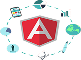 Angular Js Web Development