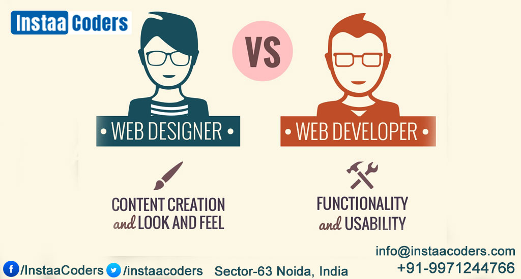 Web Developers or Web Designers