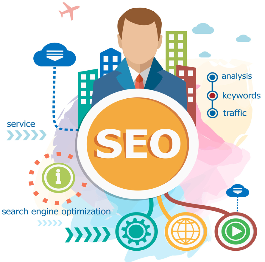 SEO Services in Delhi enhances your website ranking amazingly well!